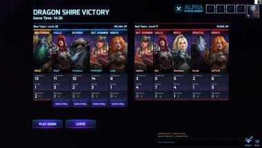 heroes-of-the-storm-results