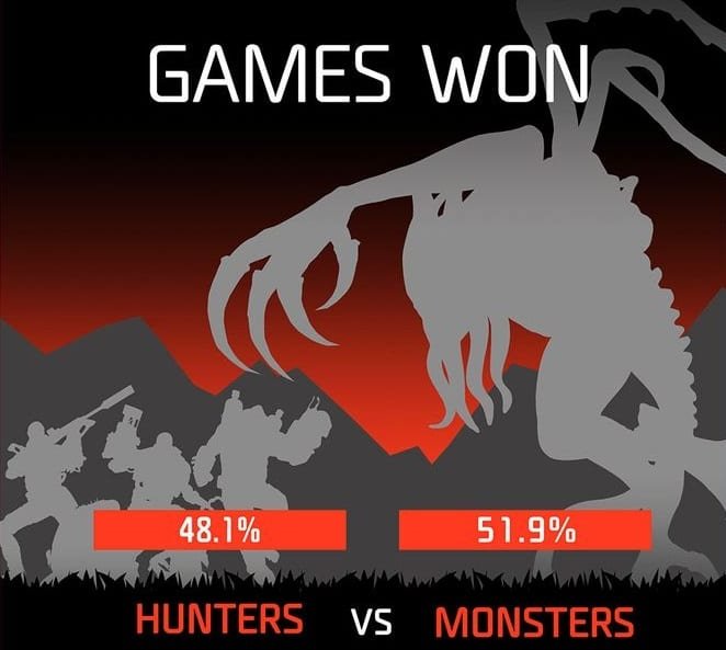 evolve_games_won_stat