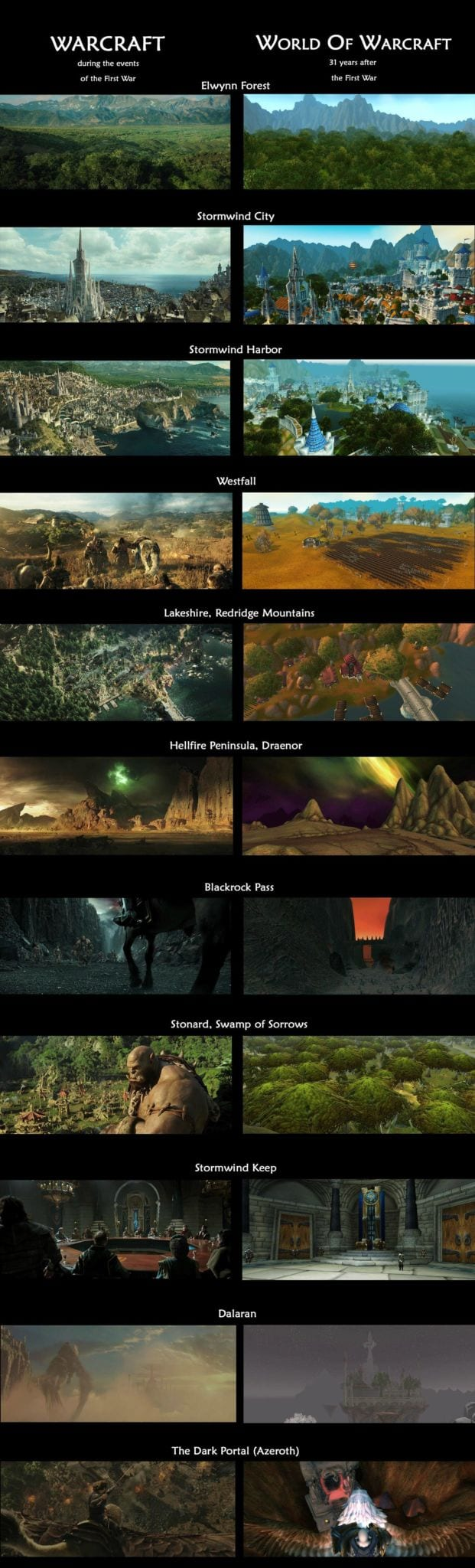 warcraft-the-movie-vs-world-of-warcraft