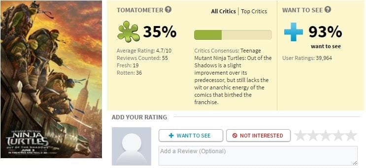 Teenage Mutant Ninja Turtles: Out of the Shadows Rotten Tomatoes