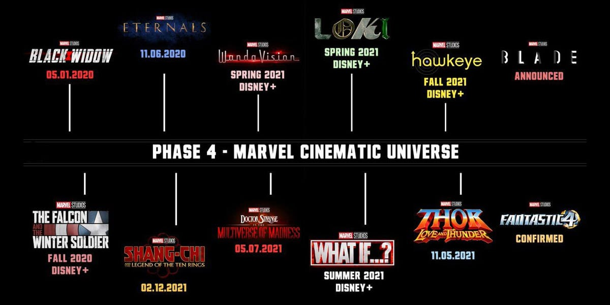 MCU-Marvel-Phase-4-Movies-TVShows